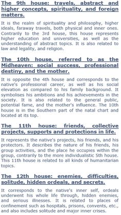 Houses 9-12 explained Astrology