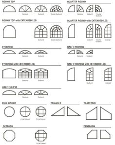 window shapes | WW References | Pinterest | Window, Shape and Search