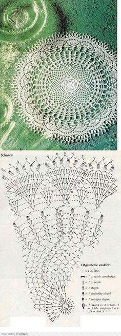 Learn to knit and Crochet with Jeanette: Patterns of crochet doilies. Crochet Doily Diagram, Crochet Doily Patterns, Crochet Chart, Thread Crochet, Crochet Motif, Crochet Designs, Crochet Stitches, Tunisian Crochet, Crochet Dollies