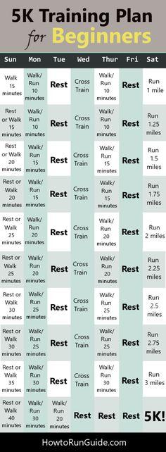 Follow this 10 week 5K Training Plan for Beginners to run your first 5K! #running #runners #runningtips