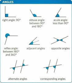 Adjectives, angles