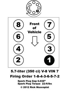 38e9123dc628842375819ad6fb8f1926 85 chevy truck wiring diagram chevrolet truck v8 1981 1987  at webbmarketing.co