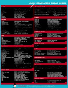 Linux Commands Cheat Sheet in Black & White