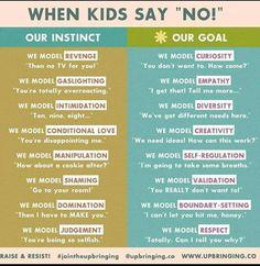 Gentle Parenting, Kids And Parenting, Parenting Hacks, Conscious Parenting, Raising Boys, Kids Behavior, Our Kids, Child Development, Kids Learning