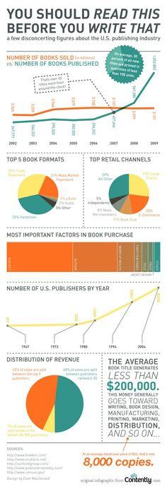 Publishing industry.