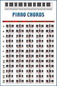 piano chords-- where has this been for my entire life!!!