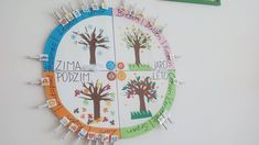 Montessori, Kindergarten, Home Decor, Autism, Decoration Home, Room Decor, Kindergartens, Home Interior Design, Preschool