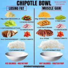 🔥CHIPOTLE BOWL FOR FAT LOSS AND MUSCLE GAIN🔥 . Do you want to be able to incorporate your favourite meals regardless of your goals? Or is… loss plans 20 pound loss plans 30 day loss plans fast loss plans meal loss plans Realistic loss plans women<br> Weight Gain Meals, Healthy Weight Gain, Lose Weight, Weight Loss Foods, Weight Gain Plan, Weight Loss Secrets, Healthy Meal Prep, Healthy Snacks, Healthy Recipes