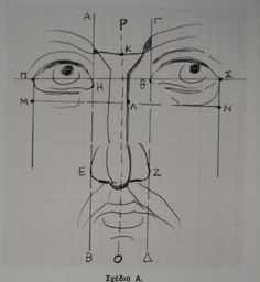 CHRIST  FACE SKETCH STRUCTURE