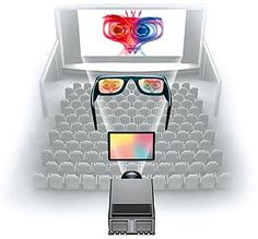 Для того чтобы картинка на экране казалась объемной, каждый глаз зрителя, как в жизни, должен видеть несколько отличающееся изображение, из которых мозг сложит единую трехмерную картину.  Как создаются 3D-фильмы  Подробнее в источнике: http://sneg5.com/nauka/tehnika-i-tehnologii/kak-poluchaetsya-3d-izobrazhenie.html
