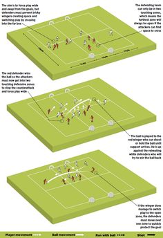 A great game for coaching fullbacks