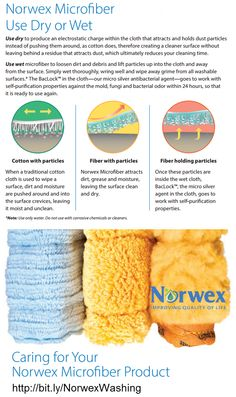 Norwex Microfiber usage and washing instructions. With the Norwex Microfiber System, you will not breathe, touch or ingest chemicals – you simply create a cleaner, healthier indoor environment. Learn how to use Microfiber for cleaning. Review the Washing Instructions.