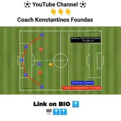 Football Training Drills, Soccer Drills, Soccer Coaching, Football Tactics, Soccer Workouts, Exercise, Activities, Sports, Projects