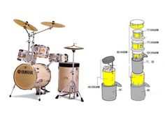"Yamaha's ""Hip-Gig."" All the drums and hardware collapse down and fit inside each other, breaking down to two gig-bags full of gear plus your cymbal vault."