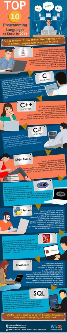 Top 10 Programming Languages to Know in 2014 #infographic #Programming #Education