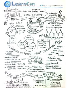 """#Sketchnotes from @timpmartin and @tagbert at the #mLearnCon conference, """"TinCan xAPI: A Case Study."""""""