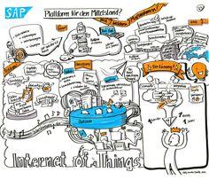 Industrie 4.0 Plattform für den Mittelstand? Graphic Recording von blog.sandraschulze.com