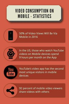 Another eventful year in the world of digital marketing is coming to an end. The biggest talking point of the year of course was Video! 2015 has been the year when almost everyone started realizi...