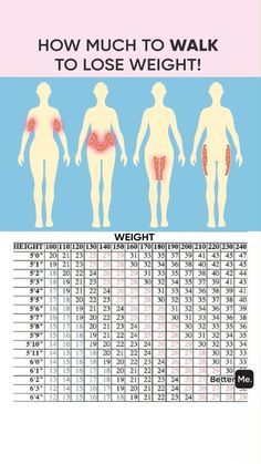 Personal Body Type Plan to Make Your Body Slimmer at Home! Click and take a Quiz. Lose weight at home with effective 28 day weigh Ab Workout At Home, At Home Workouts, Weight Workouts, Workout Planner, Balance Exercises, 30 Day Workout Challenge, Thing 1, 30 Minute Workout, Fitness Workout For Women