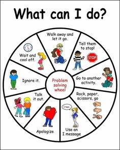 Self-Regulation and the Zones of Regulation. This is great for problem solving, coping skills, emotional regulation, and social participation. FOR - Social skills training Classroom Behavior, Classroom Management, Anger Management Activities For Kids, Teamwork Activities, Emotions Activities, Student Behavior, Behaviour Management Strategies, Anger Management Worksheets, Autism Behavior Management