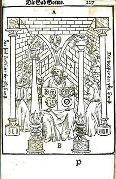 Medieval - Alchemy - German woodblock 19
