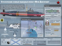Yuriy Dolgorukiy first SSBN submarine of the Borei class