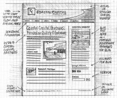 Coastal Capital Partners Wireframe Sketch | Flickr - Photo Sharing!