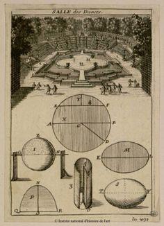 Cliquez pour accéder à la visionneuse Versailles, Aerial View, 17th Century, Fresco, Geometry, Facade, Vintage World Maps, Explore, Architecture