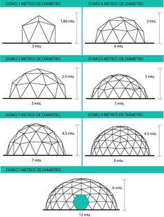 Golden Rule Architecture golden rectangle architecture - pesquisa google   desenhos