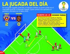 En una gran jugada colectiva, el equipo chileno se pone arriba en el marcador gracias a Eduardo Vargas, quien anota tras quitarse al portero y rematar en el área chica. #Brasil2014  #Chile