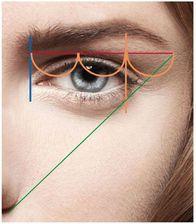 La forma ideale delle sopracciglia - Il sopracciglio deve iniziare esattamente sopra l'angolo interno dell'occhio- Il sopracciglio deve terminare in corrispondenza con la linea immaginaria che parte dalla narice e passa accanto all'angolo esterno dell'occhio- L'angolo sopraccigliare si trova a circa 2/3 dall'inizio del sopracciglio- Inizio e fine del sopracciglio devono essere posizionati sulla stessa linea orizzontale