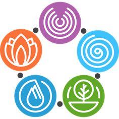Ayurvedic Body Type, Ayurvedic Diet, Ayurvedic Medicine, Ayurveda What Is, Benefits Of Sleep, Low Mood, American Heart Association, Healthy Habits, Body Types