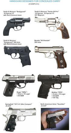 SHTF Skills: Handguns designed for concealed carry