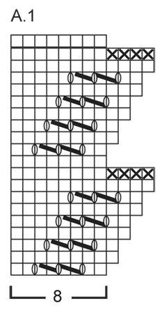 Marianna - Gestricktes DROPS Schultertuch mit verk�rzten Reihen in �Verdi�. - Free pattern by DROPS Design