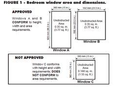 Basement egress window graphic understanding netclear opening