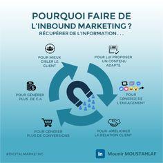 Infographies webmarketing & référencement - Mounir Digital Inbound Marketing, Marketing Plan, Business Marketing, Content Marketing, Internet Marketing, Social Media Marketing, Marketing Strategies, Social Networks, Mobile Marketing