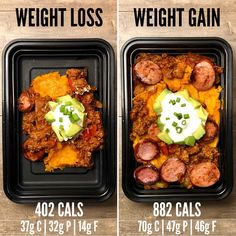 Weight Loss vs. Weight Gain with Sausage and Chili Covered Sweet Potato from page 77 of The Meal Prep Manual eBook. This was a meal that I thought up one day where I was really craving a chili dog for whatever reason. The goal was to mimic the flavors of a chili dog but to also include some vegetables in as well!! I finely chopped some red peppers, green peppers and mushrooms to put in the chili and used a sweet potato as my bun instead of using bread! . . You guys that have been following…