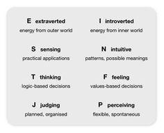 MBTI personality types, MBTI step ii, psychometric testing, West Midlands, Emerge Coaching