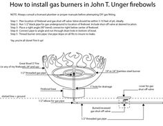 One of the phone calls I get a lot is from people who want to know how to install gas burners in Sculptural Firebowls™.  This diagram that shows the basic concept of how the stainless steel burners connect to the firebowl. This is not, however, a real spec sheet— it just gives you a general idea of how to fit the most basic manual light burner into the bowl.