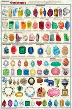 Introduction to Gemstones Poster available from Welcome to Nature-Watch