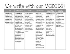 Have your students use this checklist prior to publishing to ensure they wrote with their VOICES! Voice OrganizationIdeasConventionsExcellent Word Choice Sentence Fluencey (PDF includes checklist with 3 different headers) Writing Strategies, Writing Lessons, Teaching Writing, Teaching Activities, Teaching Tips, 6 Traits Of Writing, Voices Writing, Creative Writing Ideas, 2nd Grade Writing