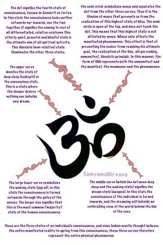 a graphic inquiry on the esoteric meaning of OM