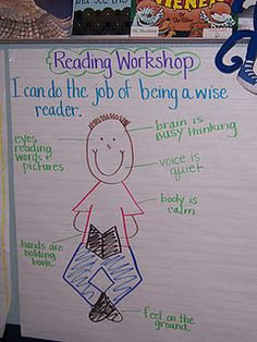 "Reader's Workshop Chart to create for how to be a ""good"" reader."