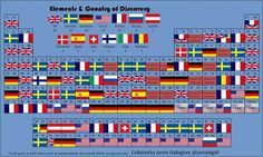 Science communicator and PhD student Jamie Gallagher has created a periodic table of the elements that shows which country each element was discovered in. Speaking to Smithsonian's Smart News…