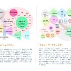 イメージ経営だな(^^)  http://nonkou.com/nonkou-branding.pdf