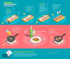 Cooking infographic isometric poster with visual instructions for cooking fish steaks with text captions and arrows vector illustr