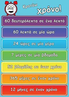 POSTER MAΘHMATIKΩN ΓIA A,B,Γ TAΞH Speech Language Therapy, Speech And Language, Learn Greek, Greek Language, Primary Maths, Greek Words, Word Pictures, Special Education, Mathematics