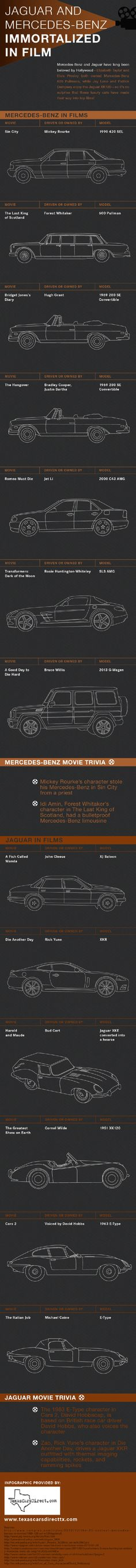 Forest Whitaker's character in The Last King of Scotland had a bulletproof Mercedes-Benz limousine. This is just one example of how the Mercedes-Ben