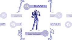 Il rodio è uno dei metalli più lucenti della tavola periodica.
