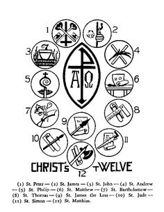 Chapter The Body of Christ: Acts: 2 Forums: Apostles symbols Teaching Religion, Catholic Religion, Catholic Saints, Catholic Crafts, Catholic Kids, Roman Catholic, Religious Education, Religious Art, Christian Symbols